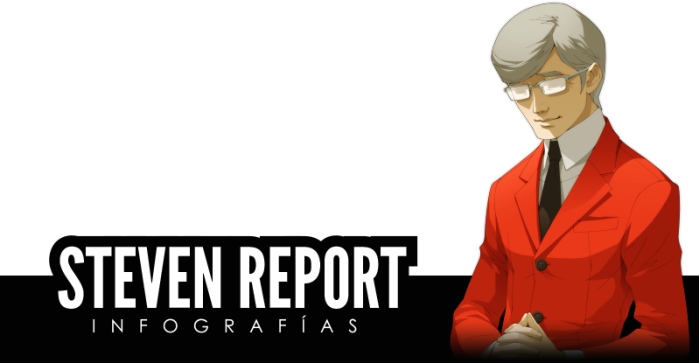 StevenReport Header