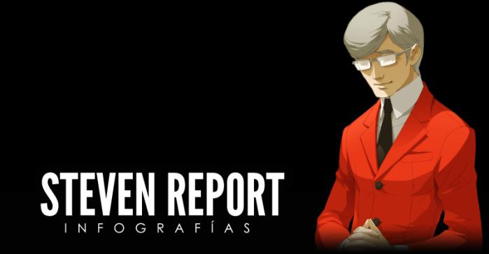 StevenReport Header