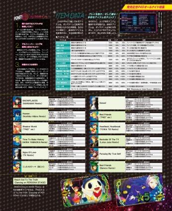 Dengeki-PS-593-P4D-Scans-5