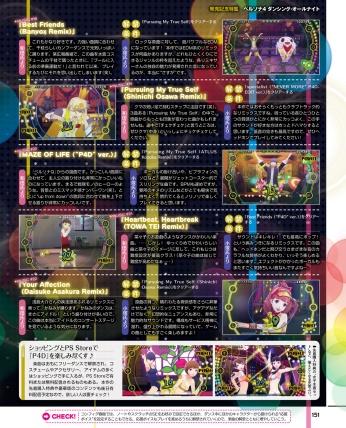 Famitsu-1386-P4D-15