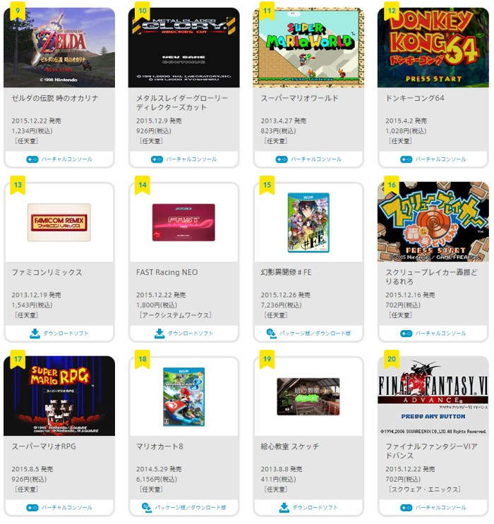 Genei-Ibun-Roku-Digital-Sales