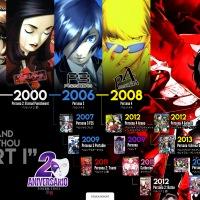 Infografía - 20 años de Persona
